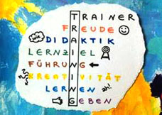 Train the Trainer Flipchart