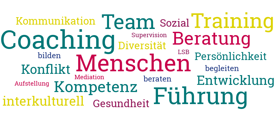 Keyword Cloud JELINEK-AKADEMIE